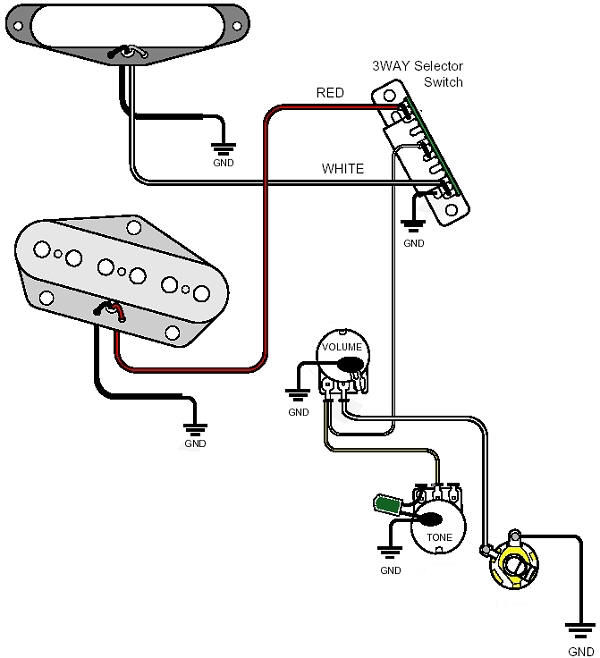 single coil wiring single image wiring diagram guitar wiring diagram single pickup the wiring on single coil wiring