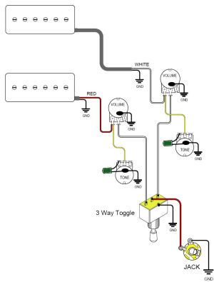 GuitarHeads Pickup Wiring  Single Coil