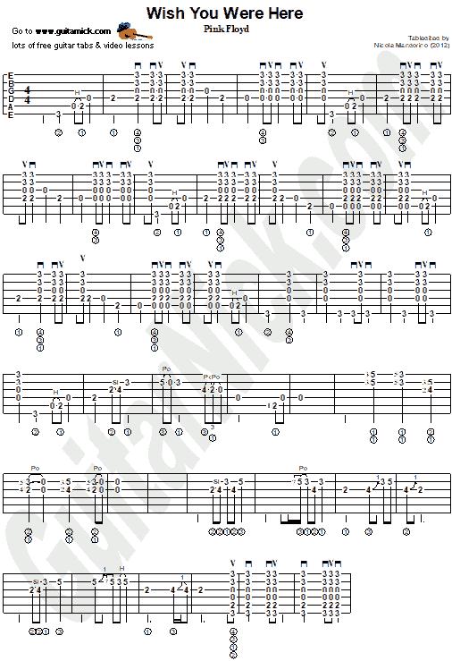 Wish You Were Here Pink Floyd Guitar Tab PDF GuitarNick
