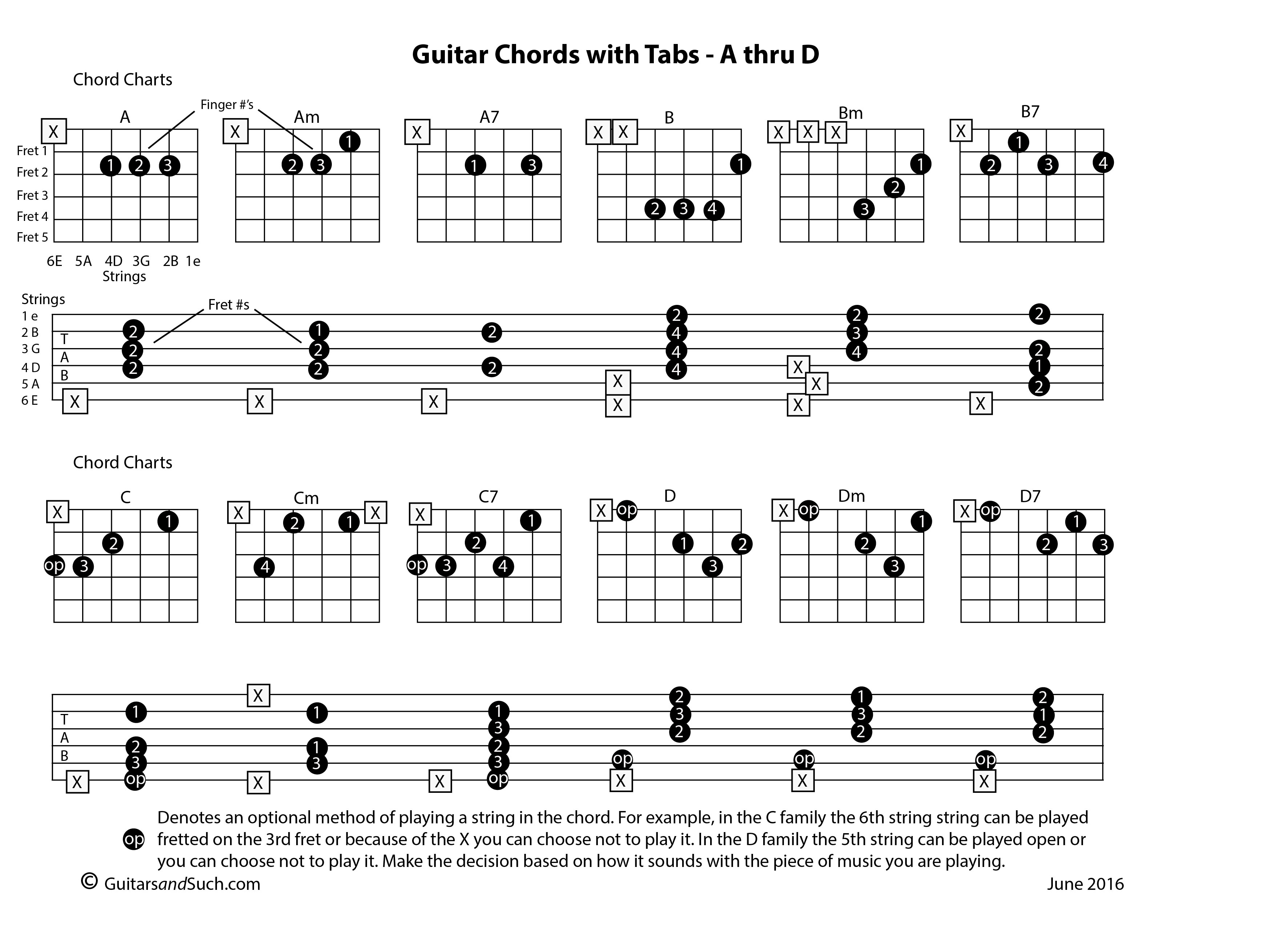 Chord Charts With Tab
