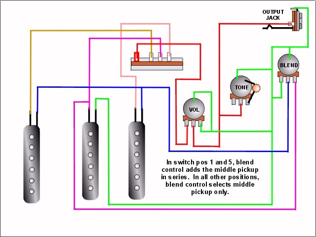5 way super switch wiring diagram wiring diagram super switch wiring diagram fender stratocaster guitar forum