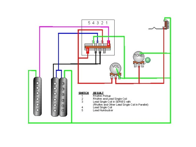 double humbucker wiring diagram wiring diagrams guitar wiring diagrams 2 humbuckers dual humbucker
