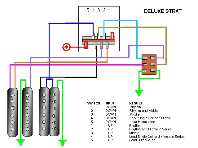 dual humbucker wiring diagram dual image wiring 2 humbucker wiring diagram wiring diagram on dual humbucker wiring diagram