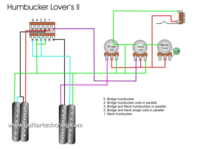 fender 5 way super switch wiring diagram wiring diagram guitar wiring explored introducing the super switch part 1