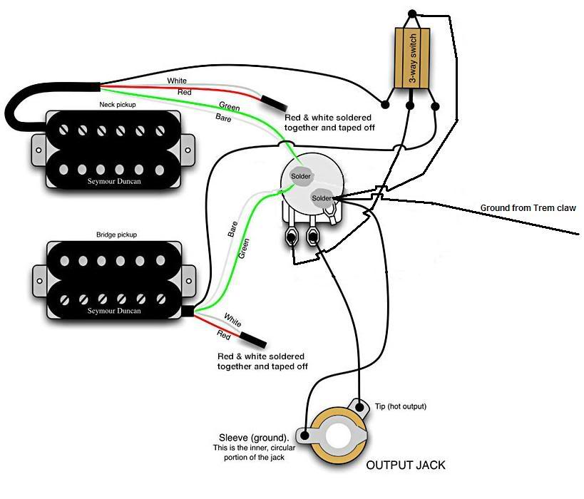 Wiring diagram seymour duncan little 59 strat free download wiring seymour duncan sh 4 jb wiring diagram somurich com generous wiring diagram seymour duncan ideas electrical diagram rh nibinet com 700 at seymour duncan asfbconference2016 Images
