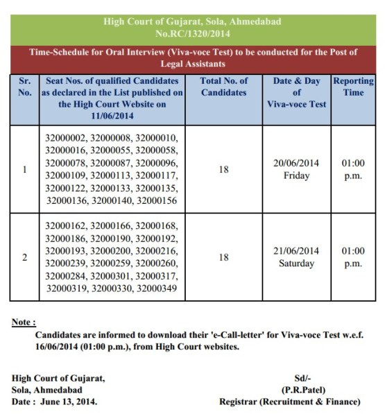 Gujarat High Court Legal Assistant Oral Interview Schedule