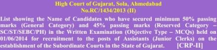 Gujarat High Court Assistant Junior Clerk Results 2014