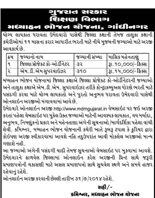 Gujarat Mid Day Meal Scheme Recruitment 2014