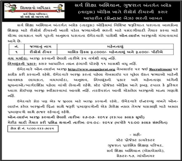 SSA Block Resource Teacher Recruitment 2014