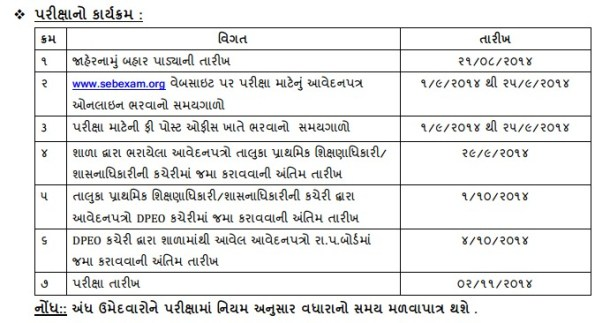 NMMS Exam Notification 2014