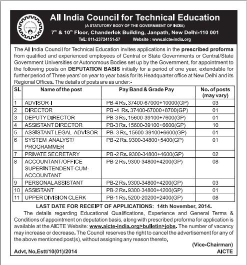 AICTE India Various Recruitment 2014