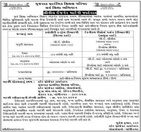 SSA Gujarat Civil Engineer Recruitment 2014