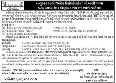 Gujarat SSA BRP Recruitment 2014