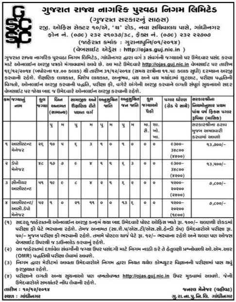 Gujarat State Nagrik Purvatha Nigam Recruitment 2014