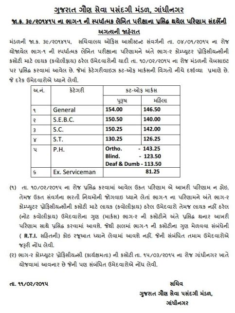 GSSSB Office Assistant Cut off Marks Notification