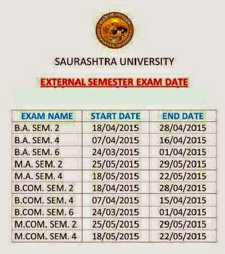 Saurashtra University External Semester Exam Date