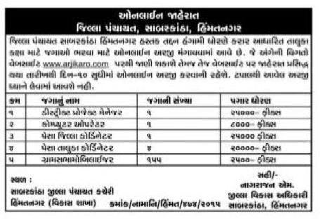 District Panchayat Sabarkantha Recruitment 2015