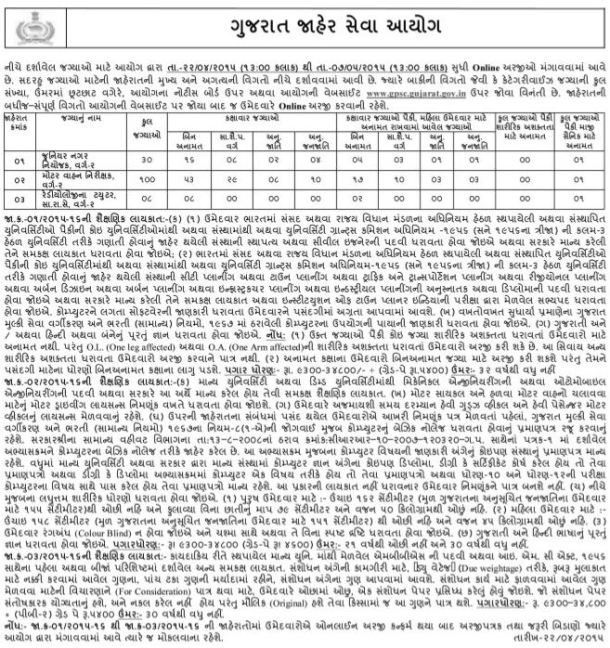 GPSC Recruitment for Junior Town Planner, Motor Vehicles Inspector, Radiology Tutor 2015