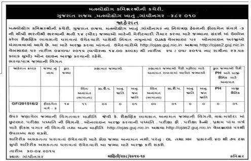 Gujarat Fisheries Department Field Man Recruitment 2015 - OJAS