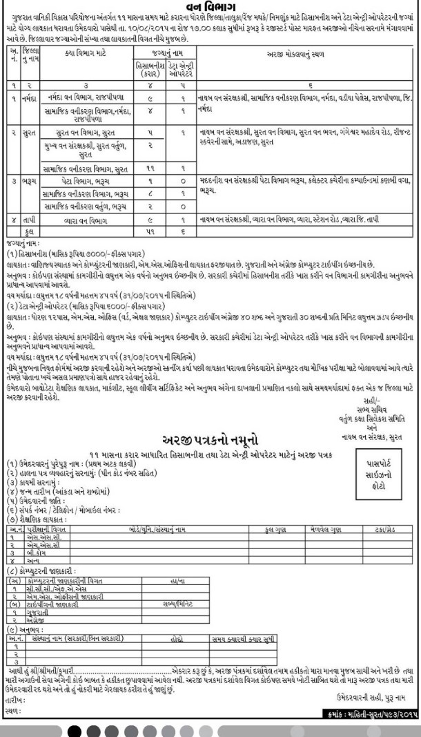 Gujarat Forest Department Bharti 2015
