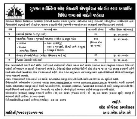 RMSA Gujarat Recruitment 2015