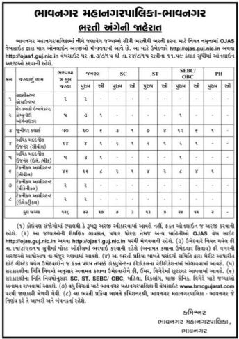 bhavnagar mahanagarpalika recruitment