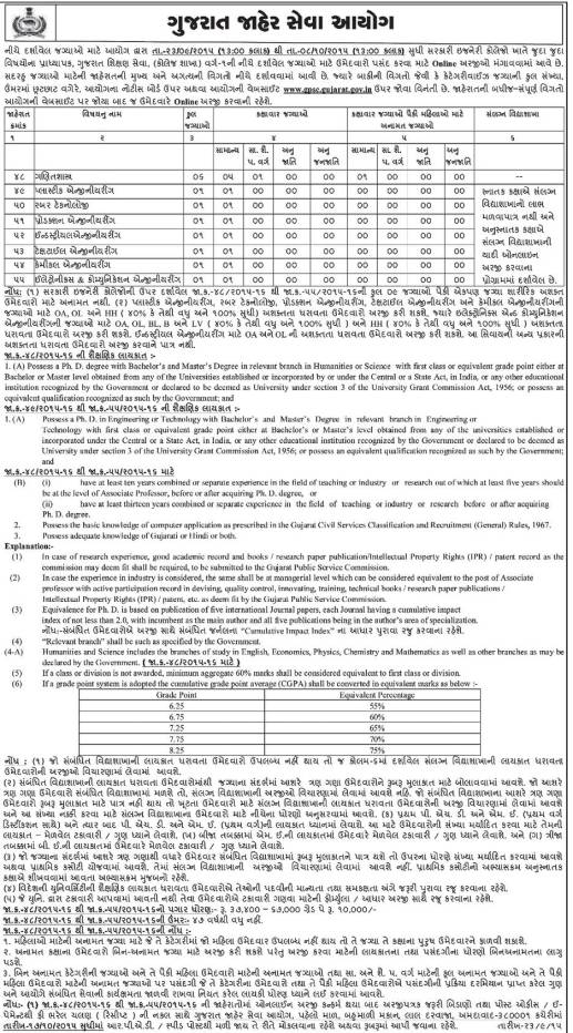 GPSC Government Engineering College Professor Class-1 Recruitment 2015