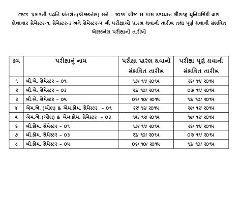 Saurashtra University External BA, MA, Bcom Exam Date 2015