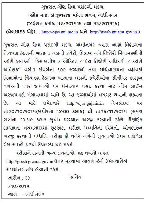 GSSSB Gujarat Recruitment 2015