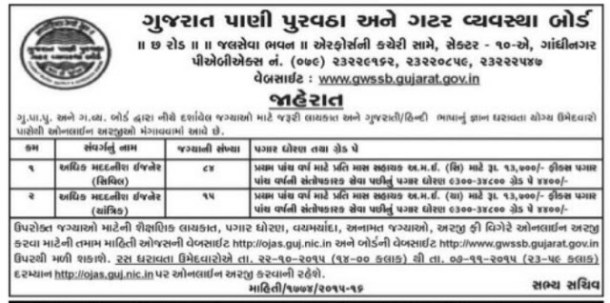 GWSSB Recruitment 2015