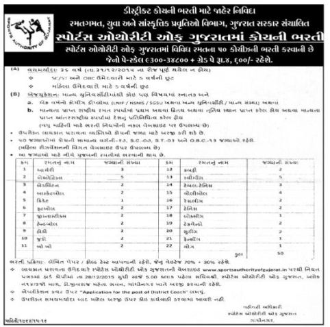 District Coach Recruitment 2015