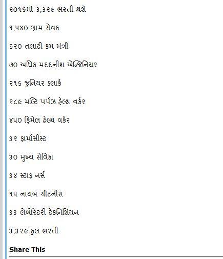 Gujarat Upcoming Bharti 2016
