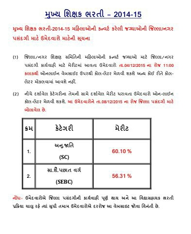 HTAT Converted Seat Merit List and Call Letter