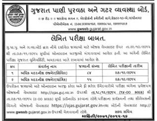 gwssb exam notification