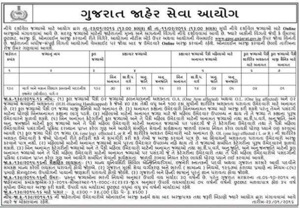 GPSC Assistant engineer Recruitment 2016