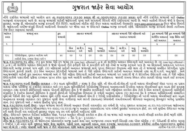 GPSC Radiologist Recruitment 2016