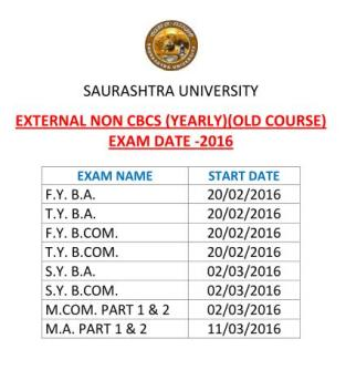 Saurashtra University Exam Time Table 2016