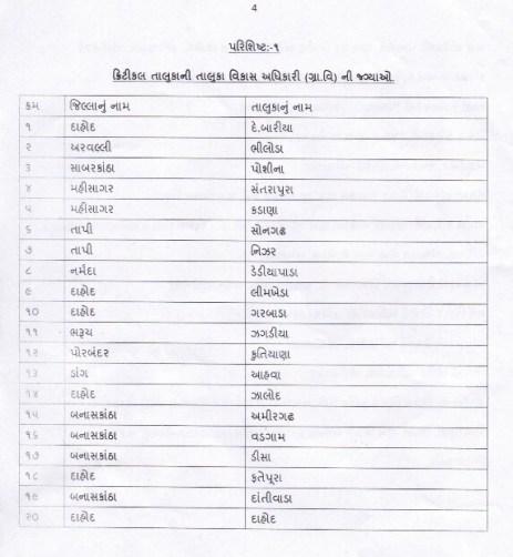 TDO Post Ubhi karva ane Class 3 Ma Down Grade Karva Babat Paripatra 2016 page5