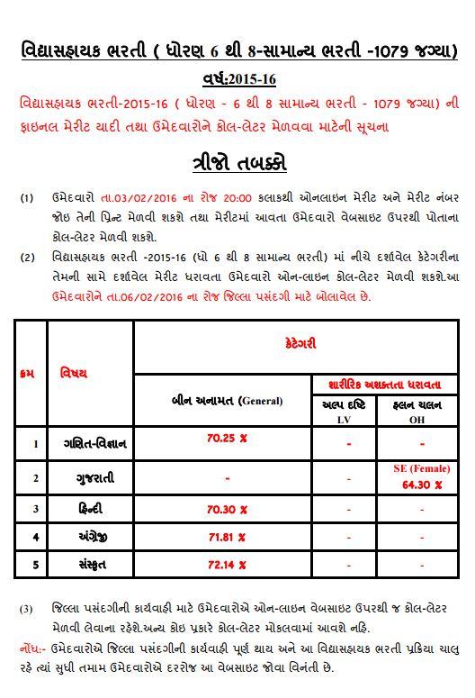 GSEB 1079 Vidhyasahayak Bharti 3rd Round