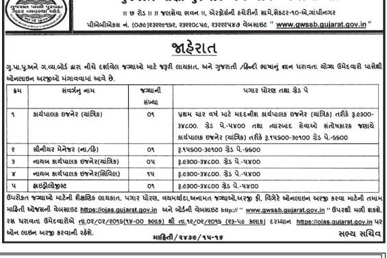 GWSSB Recruitment 2016
