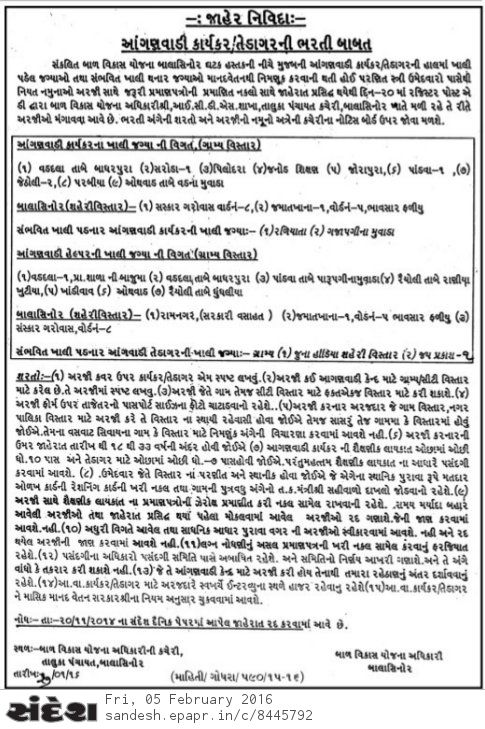 ICDS Balasinor Anganwadi Worker Helper Recruitment 2016