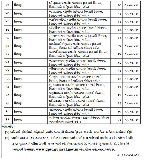 gpsc recruitment 2016