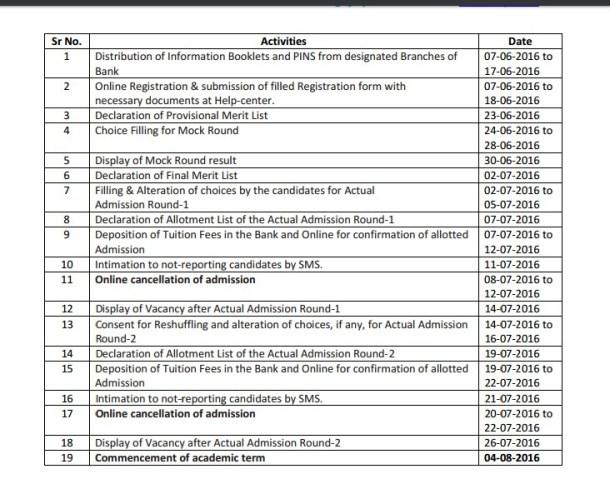 Gujarat Diploma Engineering Online Registration 2016