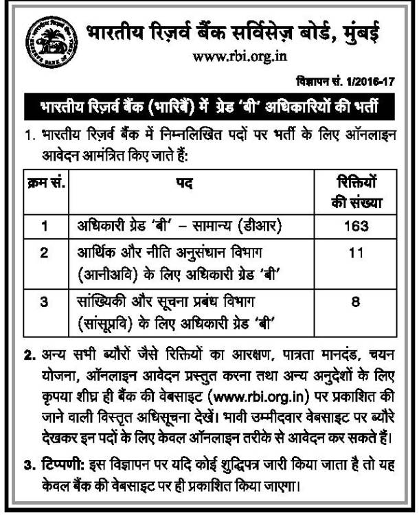 RBI Grade B Officer Recruitment 2016