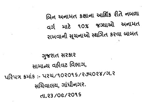 Gujarat EBC Anamat Cancel