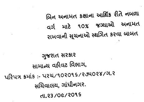 Gujarat EBC Anamat Cancel