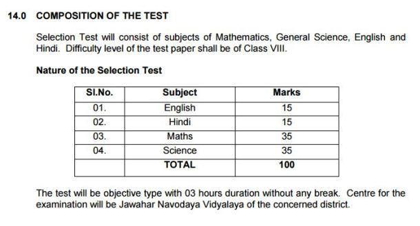 Navodaya Vidyalaya 9th Class Admission Form 2017-18