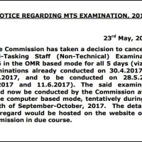 SSC MTS Exam Cancelled