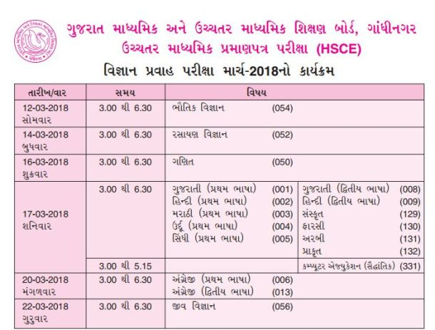 GSEB HSC Science Time Table