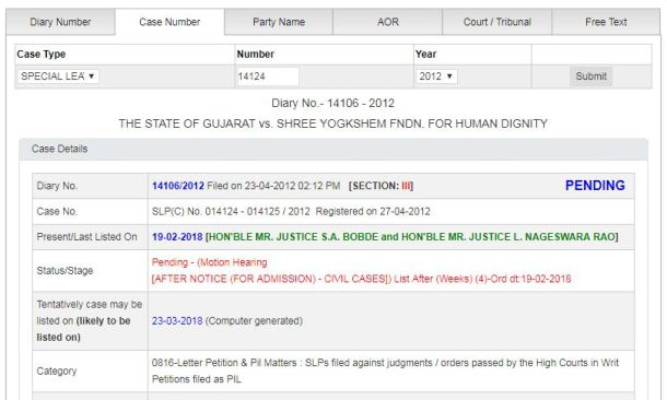 fix pay case gujarat